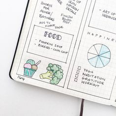 My bullet journal drawing prompt for April is food. Ice cream and broccoli- why not! Illustration, drawing, doodling, food illustration, bullet journal doodles, bullet journal daily log.