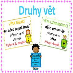 druhy vět - přehled Monopoly, Diy And Crafts, Activities, School, Children, Ideas, Young Children, Boys, Kids