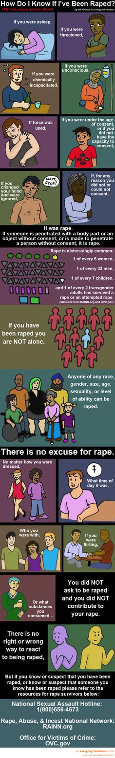 How Do I Know If I've Been Raped?