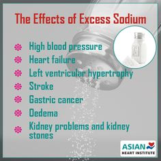 1000+ images about Salts on Pinterest | Sodium intake ...