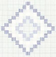 Image result for satin stitch designs on hardanger