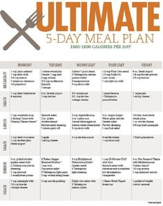 The Ultimate 5 Day Meal Plan - 12 Trending Clean Eating Diet Plans to Lose Weight Fast
