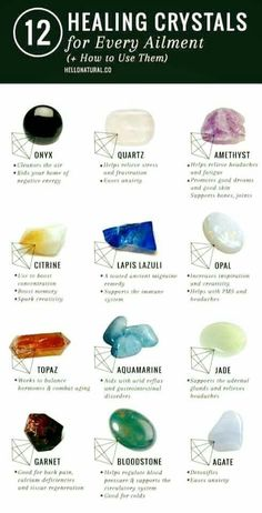 The Aries Witch ♈ Crystals - healing - uses - meditation - chakra - balance - Wicca - pagan - witchcraft - magick Crystals And Gemstones, Stones And Crystals, Healing Crystals, Gem Stones, Wicca Crystals, Healing Rocks, Meditation Crystals, Crystal Healing Chart, Crystal Guide