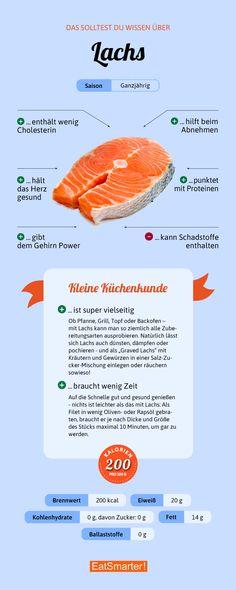 Das solltest du über Lachs wissen   eatsmarter.de #lachs #infografik #fisch