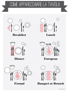 Funny pictures about The proper way to set a table. Oh, and cool pics about The proper way to set a table. Also, The proper way to set a table. Comment Dresser Une Table, Cena Formal, Dining Etiquette, Table Setting Etiquette, Etiquette Dinner, Wedding Etiquette, Etiquette And Manners, Table Manners, Table Set Up