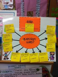 Questioning web for nonfiction - get kids wanting to learn more about a topic. Laminate it and use over and over again!