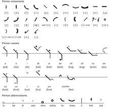 20 Best Pitman Shorthand Images Pitman Shorthand English Language