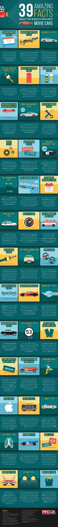 39 Amazing Facts About the World's Favourite Movie Cars #Infographic #Cars #Facts #Entertainment