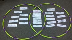 Venn diagram with Hula Hoops! Cool!