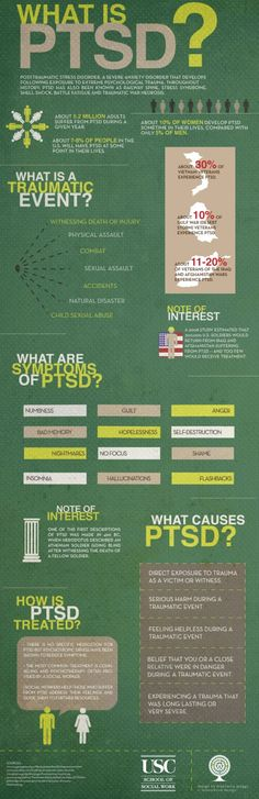 Know the symptoms of PTSD...close to home, my Daddy <3 has PTSD.