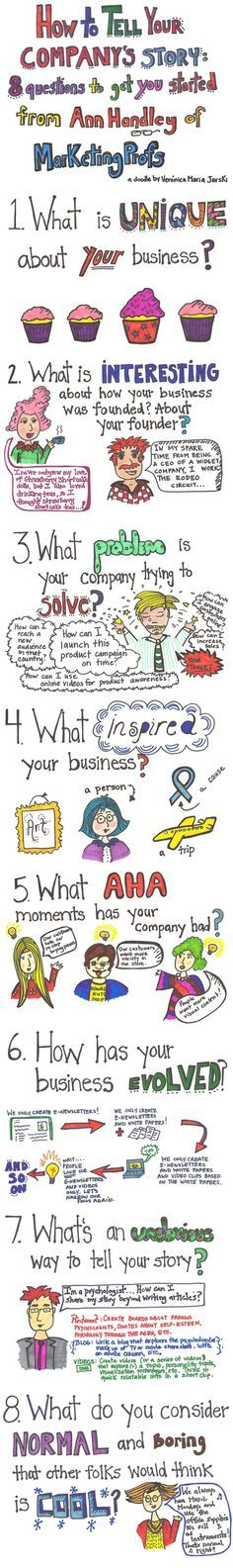 Infographic - Tips for Corporate Storytelling