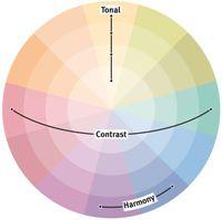 Pastel Colour Wheel. Pastel Dress #2dayslook #lily25789 # ...