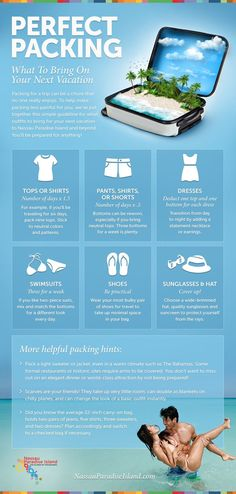 A helpful infographic on what outfits to pack for a Caribbean vacation.