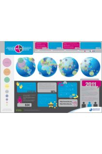 Scholastic titles correlated to the international baccalaureate world map poster 2012 gumiabroncs Choice Image