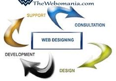 Web design encompasses many different skills and disciplines in the production and maintenance of websites. The different areas of web design include web graphic design; interface design; authoring, including standardised code and proprietary software; user experience design; and search engine optimization.  To know more please visit: www.thewebomania.com