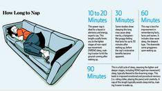 Je wil 's avonds nog 'even' doorwerken. Voor je het weet is het drie uur 's nachts. Als je de volgende dag wakker wordt, weet je het weer: slaapachterstand is funest voor je productiviteit en algehele gesteldheid. Haal je slaaptekort daarom op de juiste manier in: met de perfecte powernap, zoals de NASA die onderzocht! …
