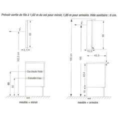 Size requirements and height guidelines for the bathroom ...