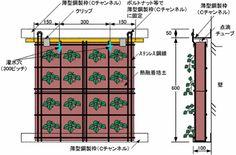 Parabienta Green Wall from Shimizu : TreeHugger