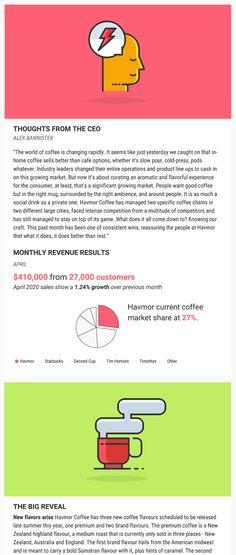 Venngage Templates Bulletin Boards Pinterest Newsletter