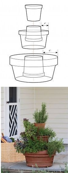 Tower of Herbs Container herb garden for a patio. I like this idea! I already have the pot arrangement, but it went empty this year. : (