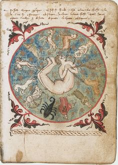 Body as it relates to the zodiac.  Michael of Rhodes Illuminated Manuscript from 1401