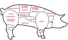 La carne, i tagli del maiale