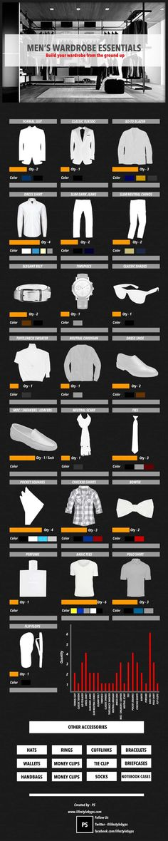 Wardrobe essentials for men - Infographic I think I will use this to go through my wardrobe and consign everything that dosen't fit...kind of