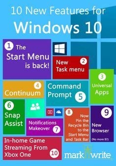 Infographic for Windows 10 created by Alison at markITwrite
