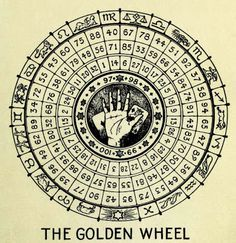 ARTEFACTS - antique images: Golden Wheel — for personal use only