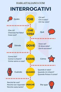 italiano preguntas - Buscar con Google