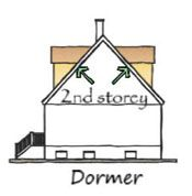 sketch showing a dormer to extend a room
