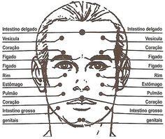 Massagem na face
