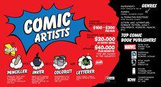 Comic-Artists-Infographic.jpg (2229×1200)