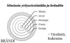http://www.villetolvanen.com/wp-content/uploads/2013/10/Dia2.jpg