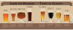 How To Choose The Perfect Beer Glass For Every Occasion (PHOTOS)