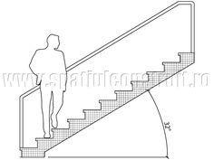 Staircases: general concepts & classifications/ Scari: notiuni generale, clasificari >> Staircase with 32° inclination/ Scara cu inclinatie de 32°