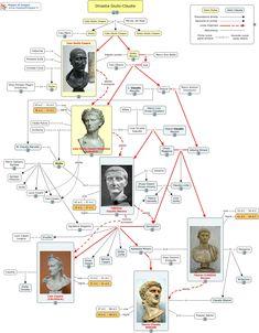 Maps and Charts: History (in Italian) Mappedimappe: grafici di storia