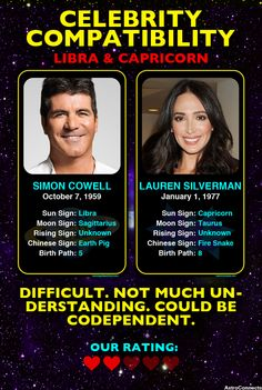 what celebrity am i compatible with