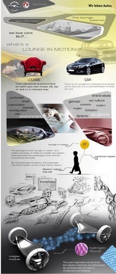 Car design and my life...: OPEL DESIGN COMPETITION (exterior)