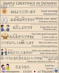 All Japanese, Japanese Grammar, Study Japanese, Japanese Phrases, Japanese Words, Turning Japanese, Japanese Culture, Hiragana, Japan Travel