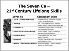Educational Technology and Mobile Learning: The 7Cs of The 21st Century Lifelong Learning Skills