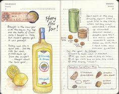 moleskine daily planner #art--using more art is one of my plans for the future