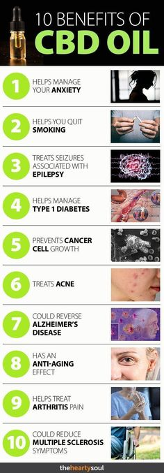 CBD oil has become the latest health trend- and for good reason. CBD is great for treating chronic pain, anxiety inflammation and much more. Have you tried CBD? cbd is becoming very popular in pain relief and anxiety management. Find out why Calendula Benefits, Oil Benefits, Health Trends, Health Tips, Endocannabinoid System, Stomach Ulcers, Coconut Health Benefits, Alzheimer, Dementia