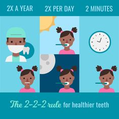 THE 2-2-2 RULE is a great one for your kids! It means to have a dental appointment twice a year, brush twice a day, and brush for two minutes!
