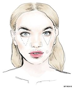 where-to-apply-concealer-infographic