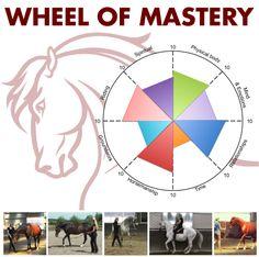 wheel-of-st-mastery