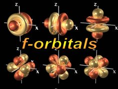 f-orbitals: At the bottom of the Periodic Table are two rows of 14 elements. There are 14 elements in each row because this is the run of elements as the f-orbitals are getting filled up. As you probably already guessed, there must be 7 f-orbitals with each capable of holding two electrons to explain why 14 elements in the row. Again, each of these images is one electron.