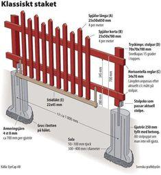 Klassiskt staket, förhöjer ditt hus