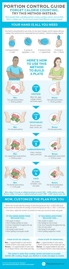 [The best calorie control guide] Learn how to eat the right foods, in the right amounts, every time. - Scraps of My Geek Life - - [The best calorie control guide] Learn how to eat the right foods, in the right amounts, every time. - Scraps of My Geek Life Get Healthy, Healthy Tips, Eating Healthy, Clean Eating, Clean Diet, Healthy Habits, Healthy Foods, Healthy Recipes, Weight Gain