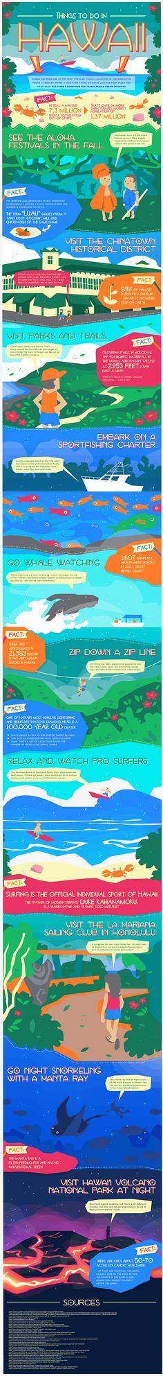 Cosas que hacer en Hawaii #infografia #infographic #tourism   TICs y Formación